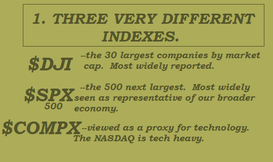 Graphic--indexes
