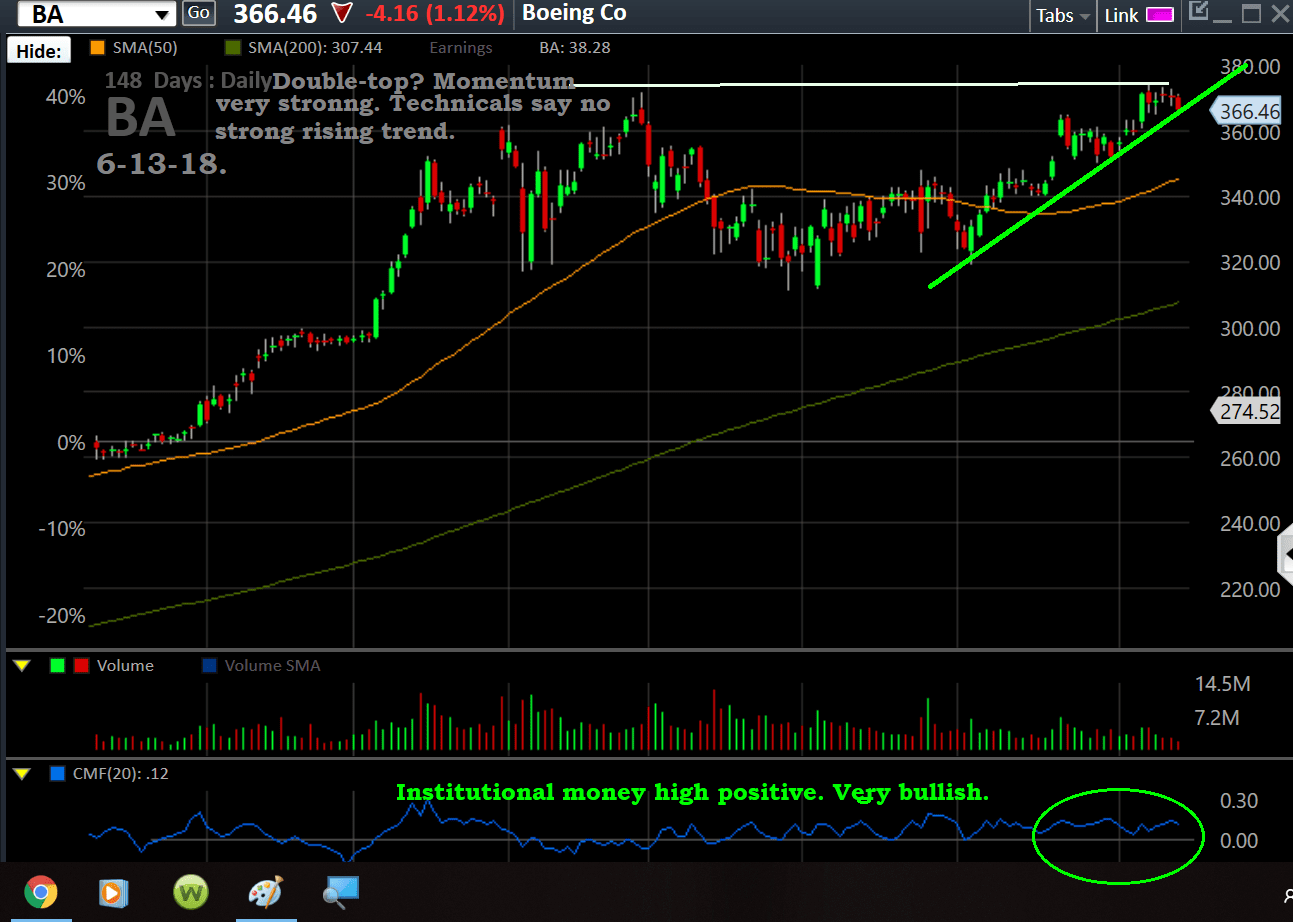 Charts, BA, 6-13, x