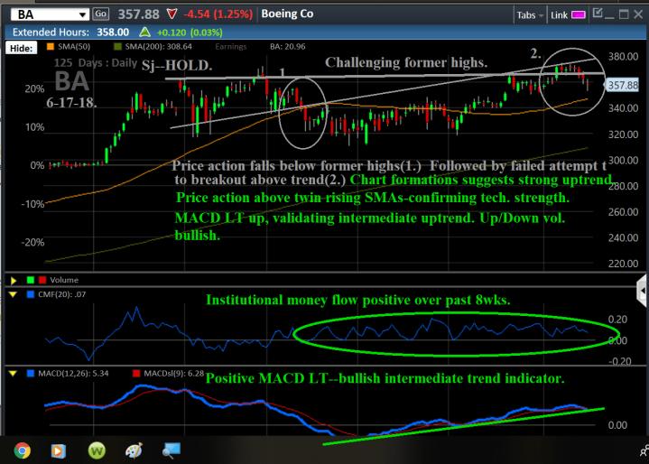 Charts, BA, 6-17X