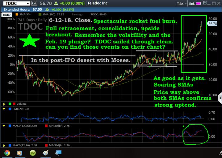 Charts, TDOC, 6-12, full, X
