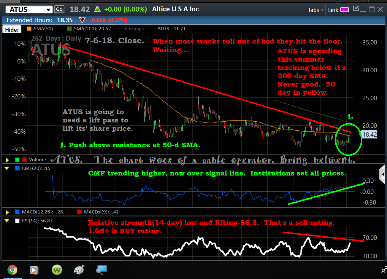 chart-atus-7-6-x.png
