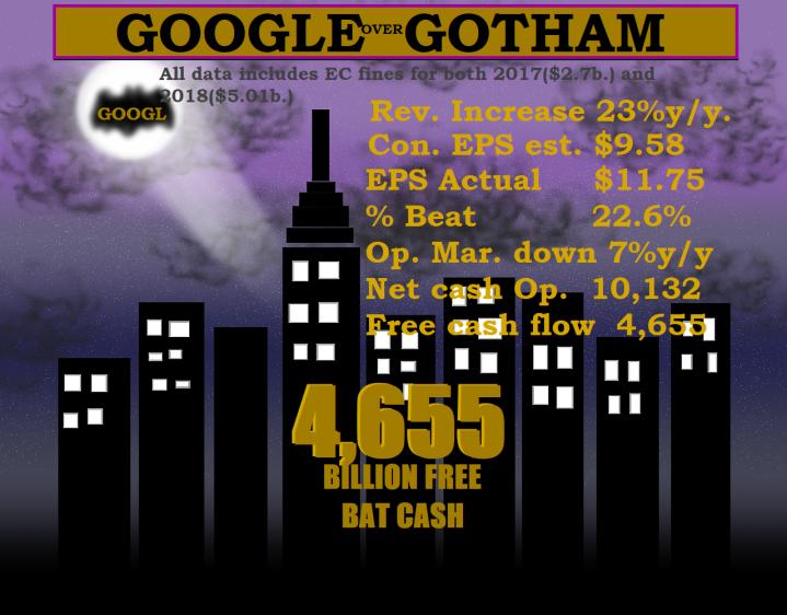 Graphic, Bat Cash