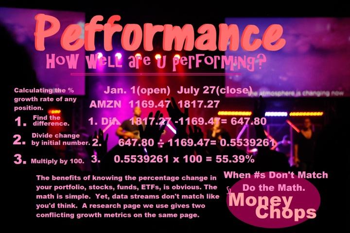 Graphic, Performance
