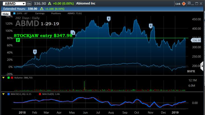chart, abmd, 1-29-19