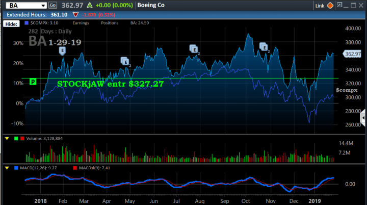 chart, ba, 1-29-19