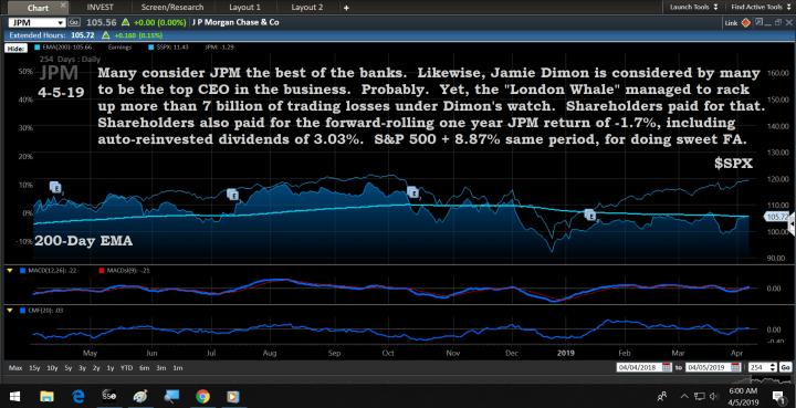 Chatt, JPM, 4-5-19