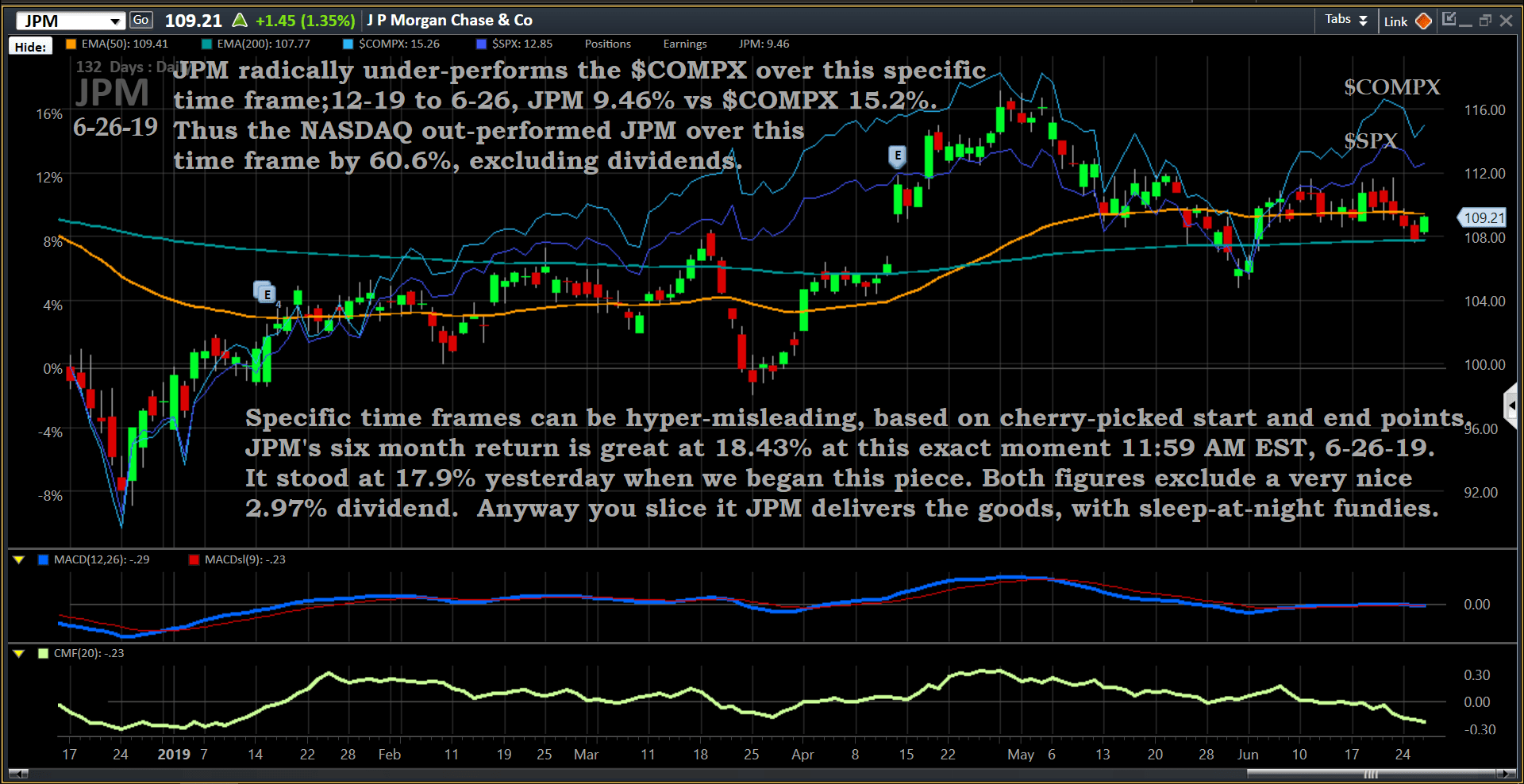 Chart, JPM, 6-26-19