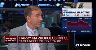 Markopolos