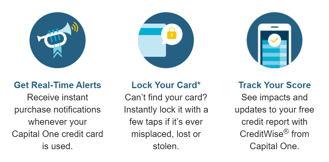 Lost capital one walmart credit card