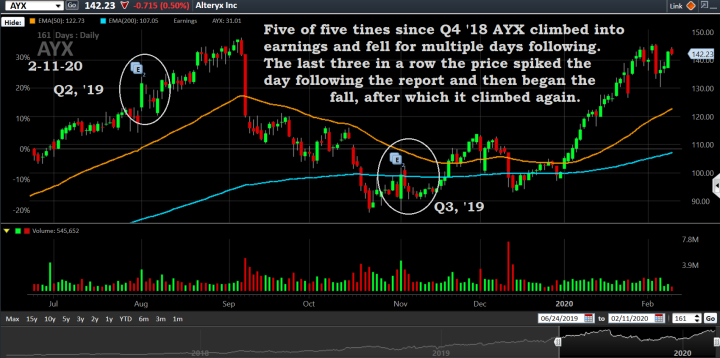 20AYX, eARNINGS PATTERN, 2-11-1