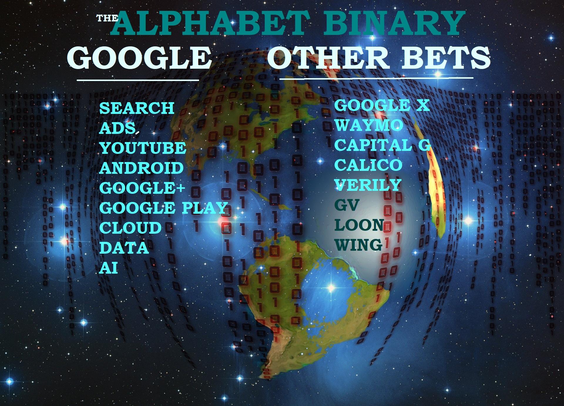 Graphic, Alphabet, map