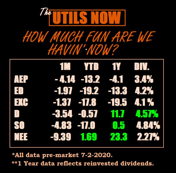 Utils, returns 7-2-20